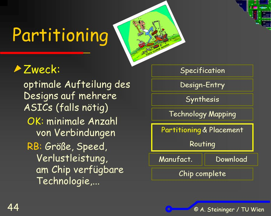 Partitioning & Placement