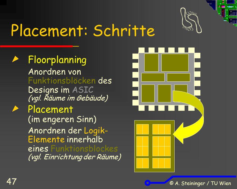 Placement: Schritte Floorplanning Placement (im engeren Sinn)