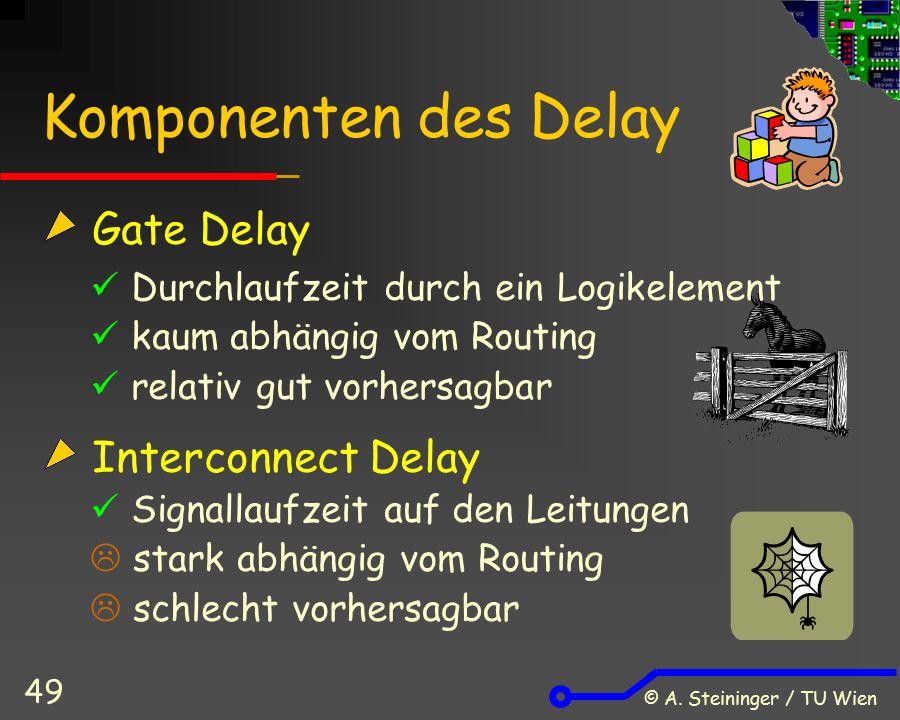 Komponenten des Delay Gate Delay Interconnect Delay