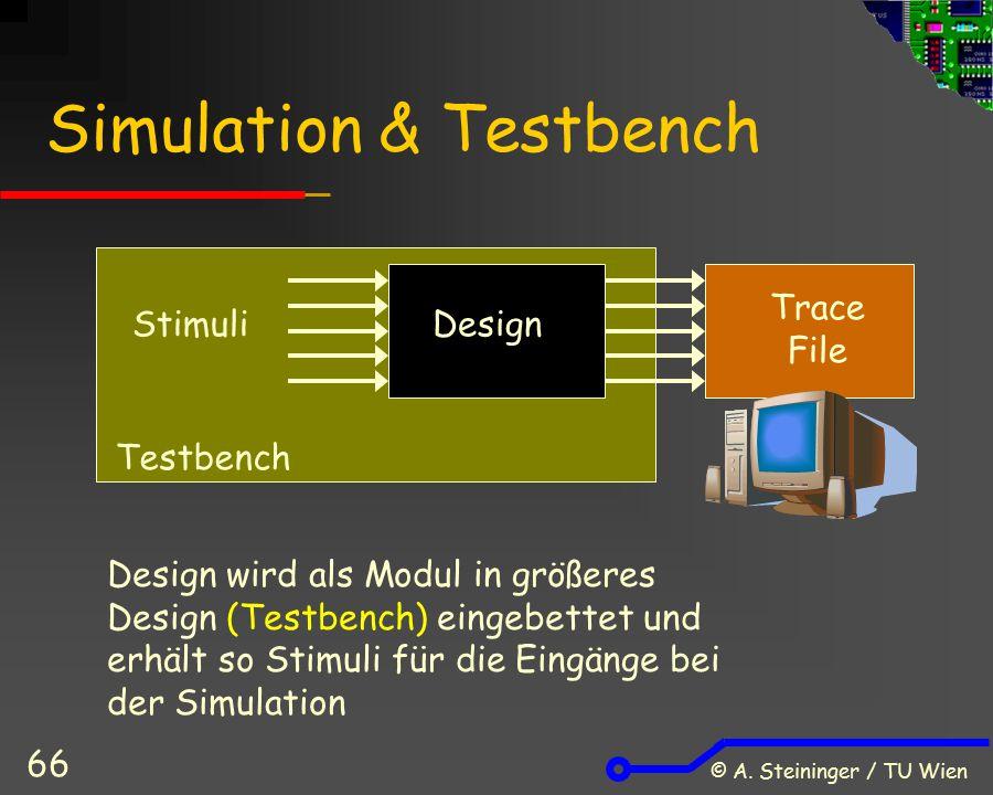 Simulation & Testbench