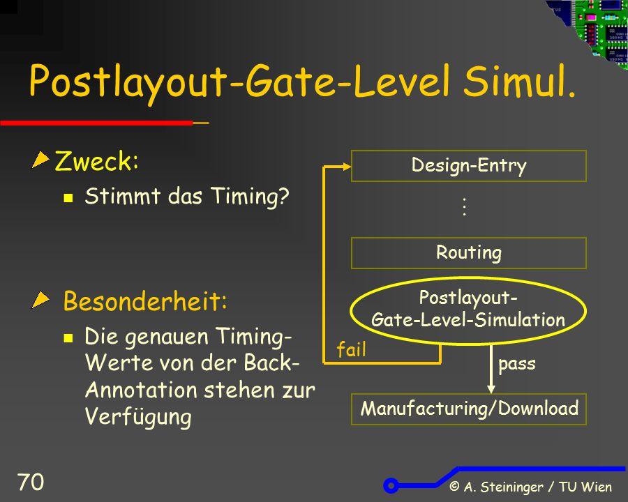 Postlayout-Gate-Level Simul.