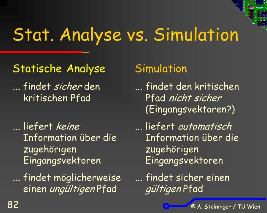 Stat. Analyse vs. Simulation