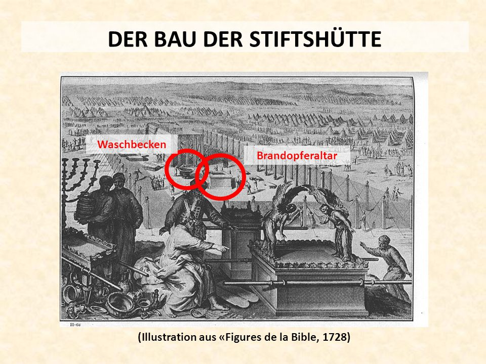 DER BAU DER STIFTSHÜTTE (Illustration aus «Figures de la Bible, 1728)