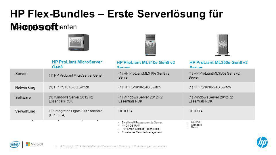 HP Flex-Bundles – Erste Serverlösung für Microsoft