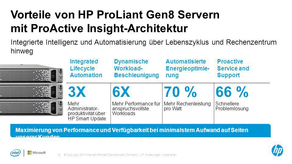 Vorteile von HP ProLiant Gen8 Servern mit ProActive Insight-Architektur