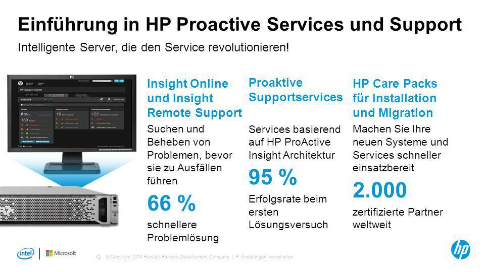 Einführung in HP Proactive Services und Support
