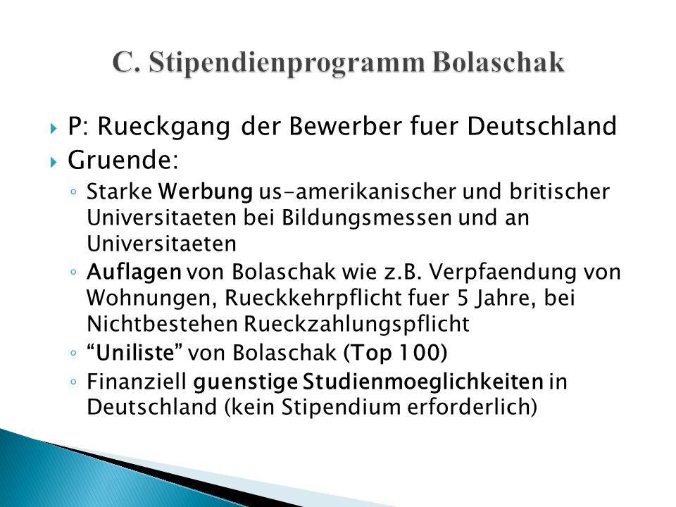 C. Stipendienprogramm Bolaschak