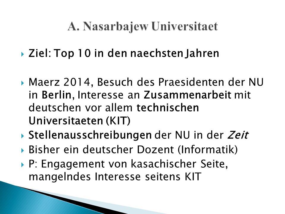 A. Nasarbajew Universitaet
