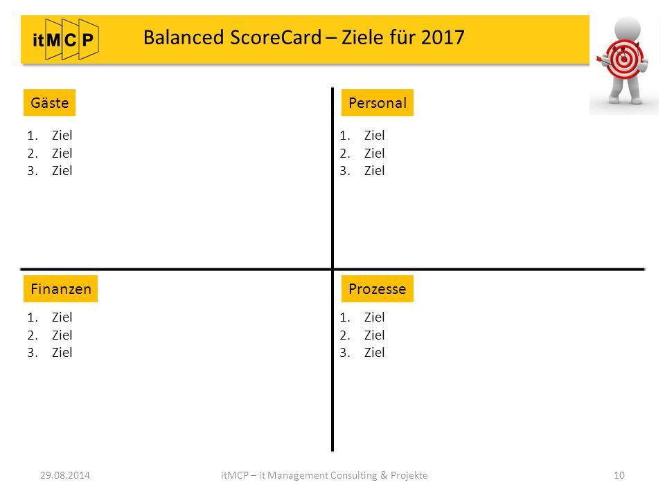 Balanced ScoreCard – Ziele für 2017