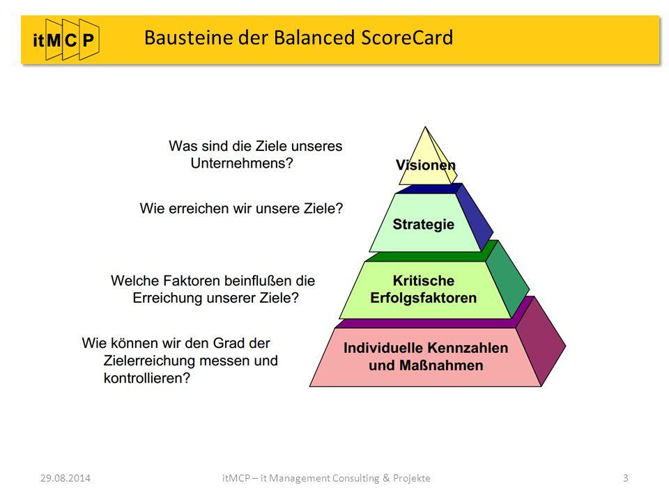 Bausteine der Balanced ScoreCard