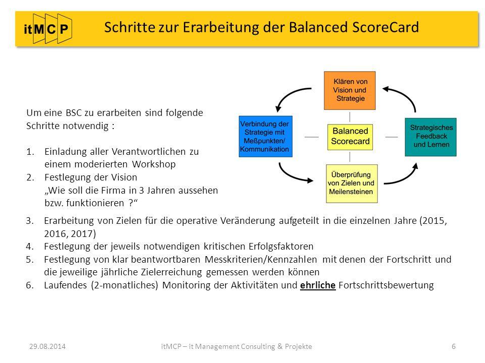 Schritte zur Erarbeitung der Balanced ScoreCard