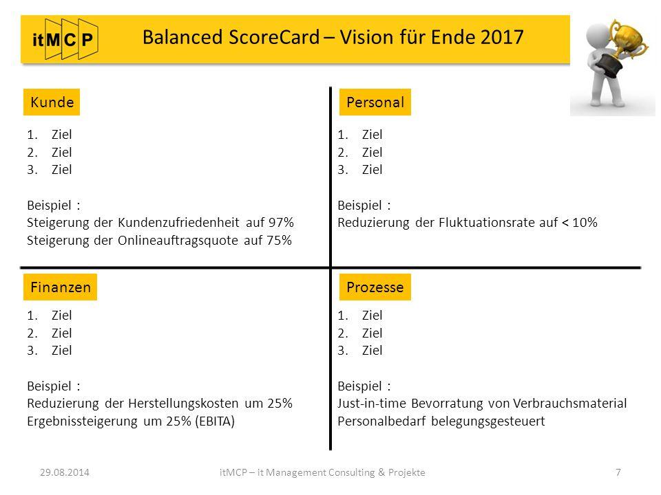 Balanced ScoreCard – Vision für Ende 2017