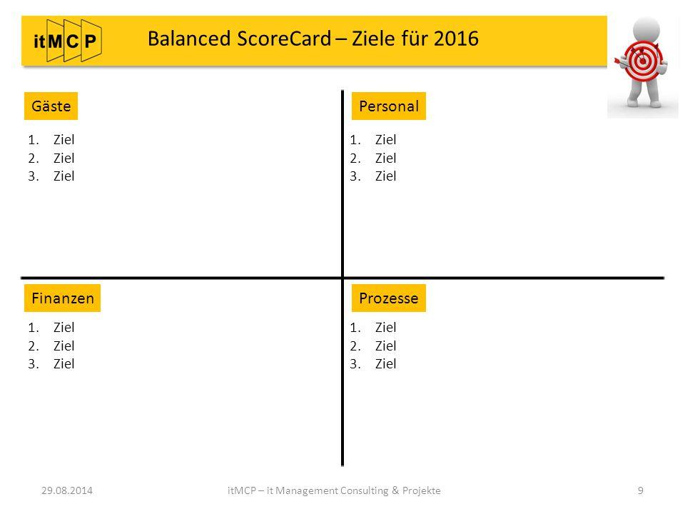 Balanced ScoreCard – Ziele für 2016
