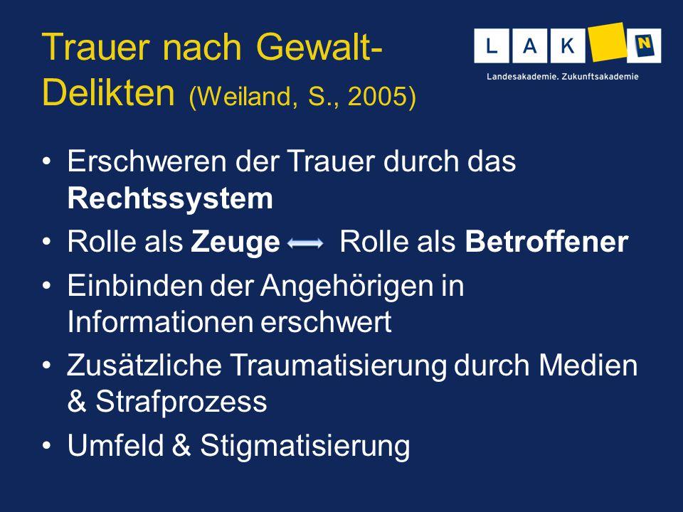 Trauer nach Gewalt- Delikten (Weiland, S., 2005)