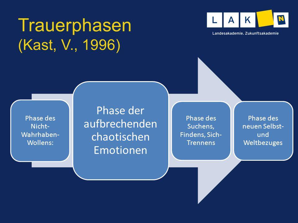 Trauerphasen (Kast, V., 1996) Phase des Nicht-Wahrhaben-Wollens: Phase der aufbrechenden chaotischen Emotionen.
