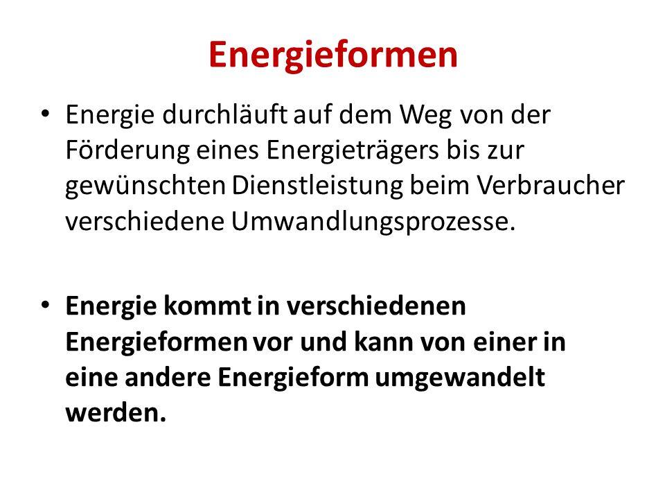 Energieformen