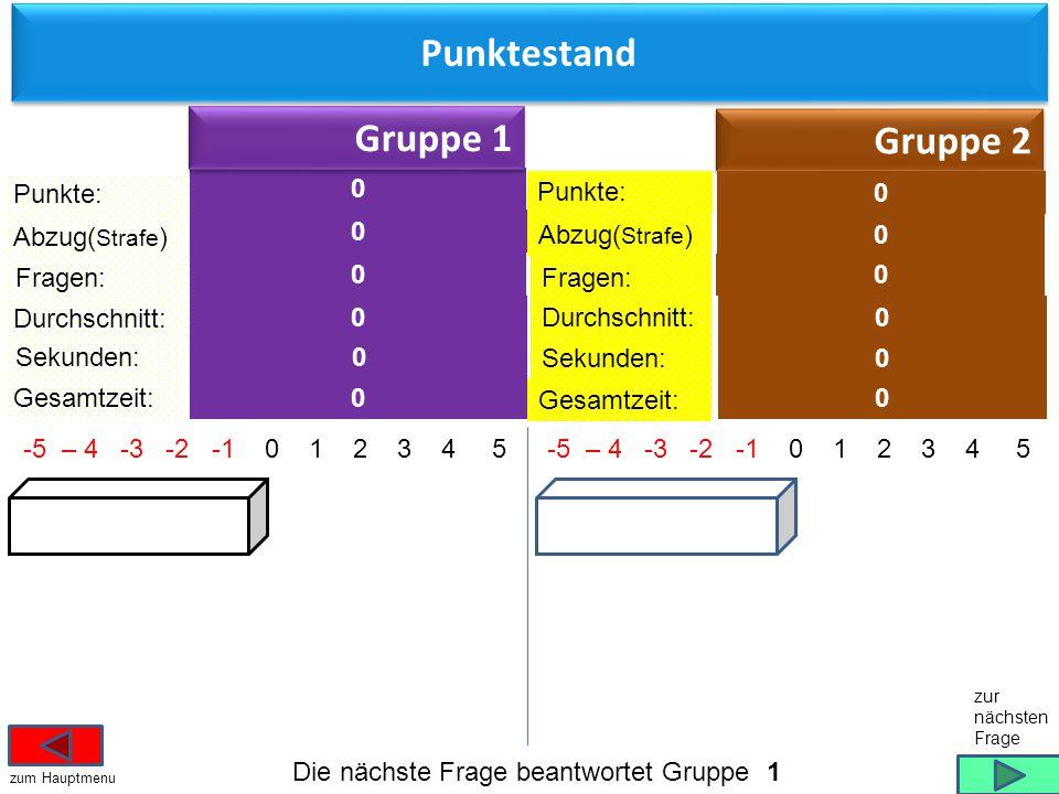 Punktestand Gruppe 1 Gruppe 2 Punkte: Punkte: Abzug(Strafe)