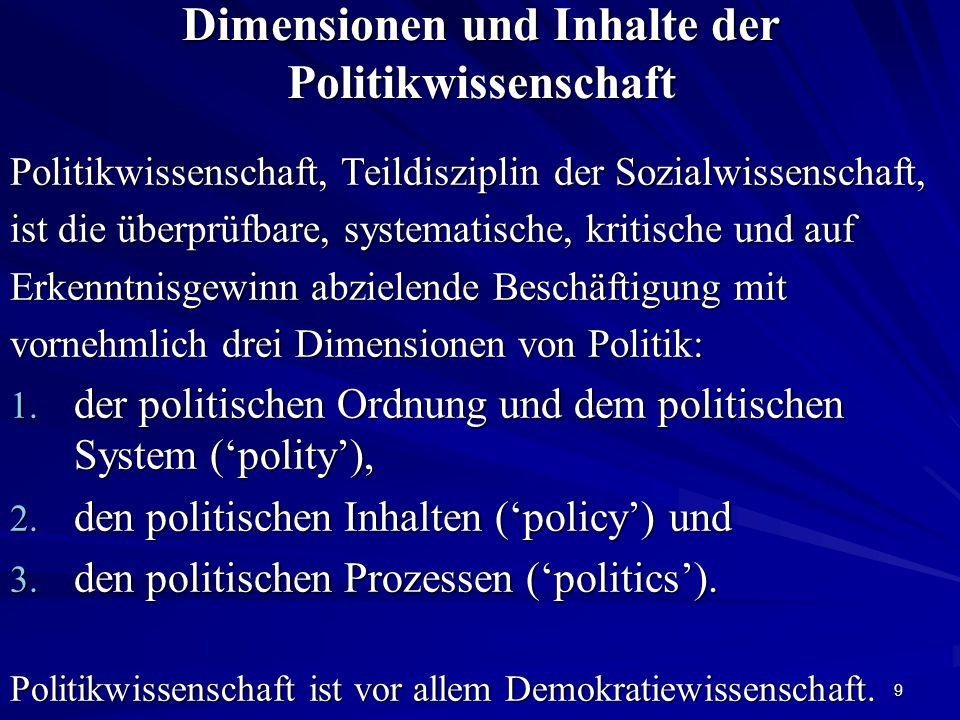 Dimensionen und Inhalte der Politikwissenschaft