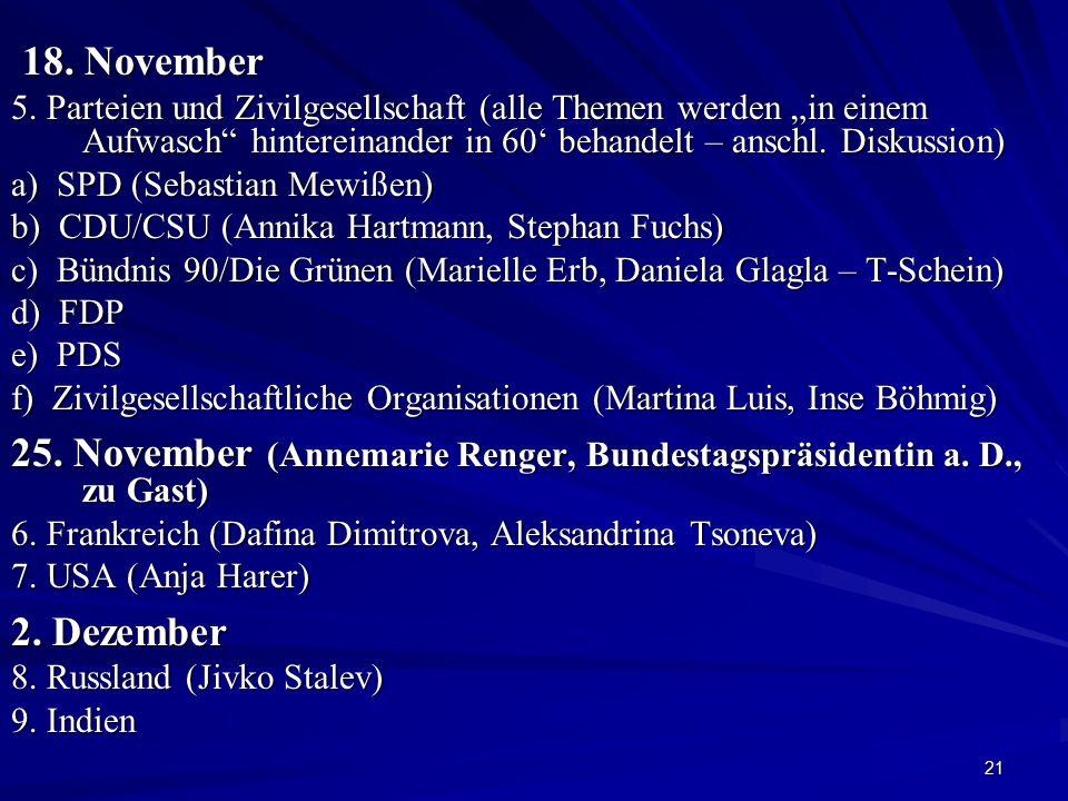 25. November (Annemarie Renger, Bundestagspräsidentin a. D., zu Gast)