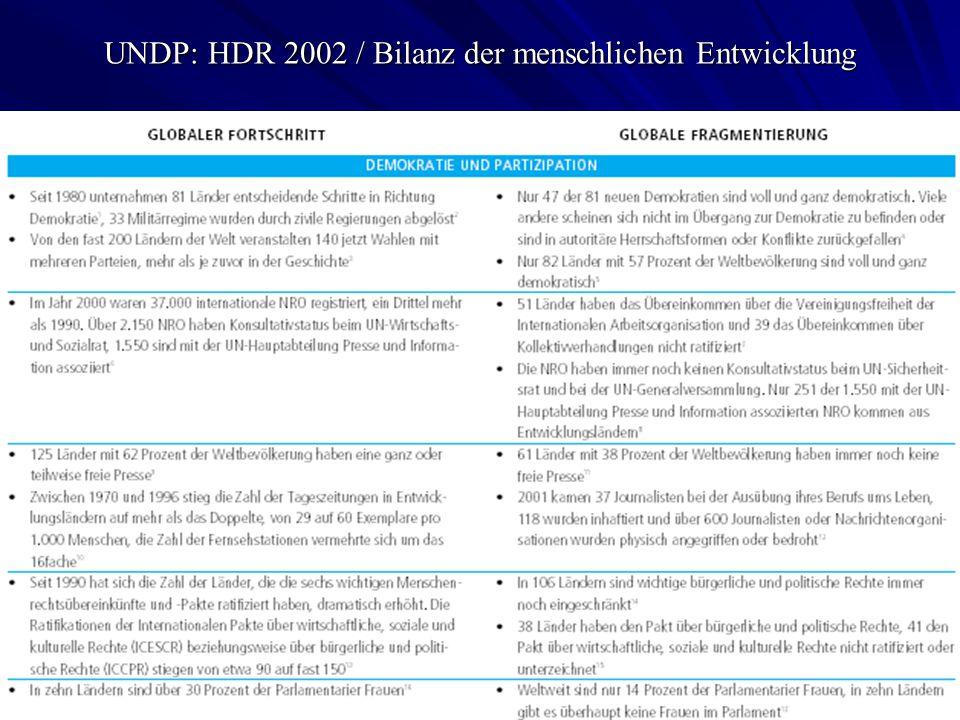 UNDP: HDR 2002 / Bilanz der menschlichen Entwicklung