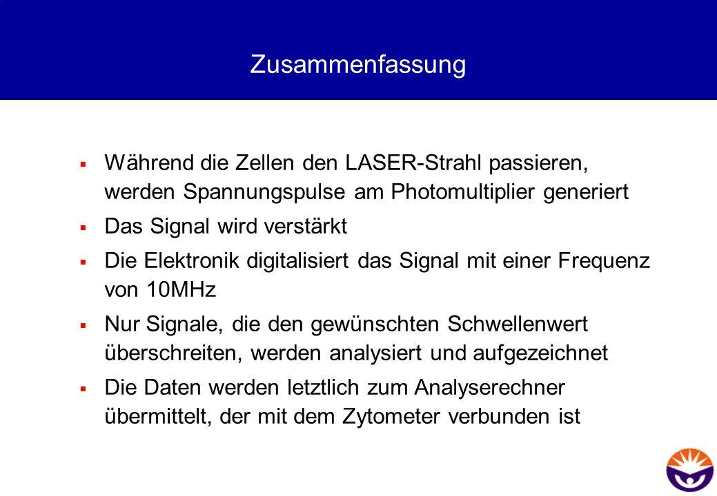Zusammenfassung Während die Zellen den LASER-Strahl passieren, werden Spannungspulse am Photomultiplier generiert.