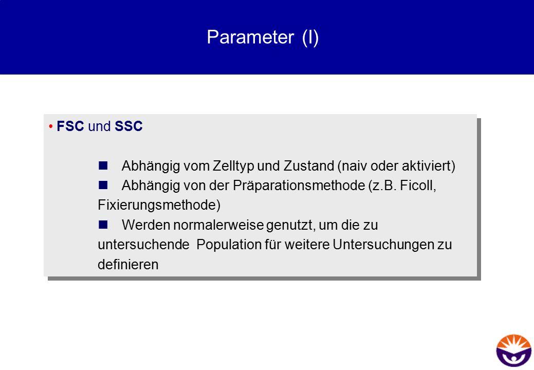 Parameter (I)