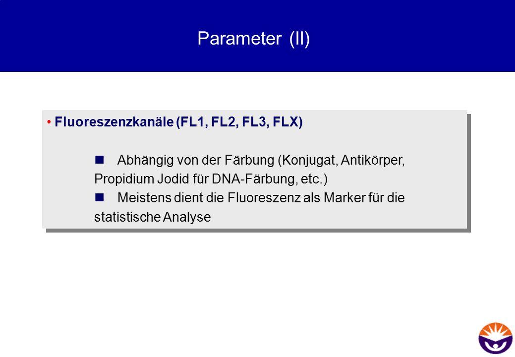 Parameter (II) Fluoreszenzkanäle (FL1, FL2, FL3, FLX) n Abhängig von der Färbung (Konjugat, Antikörper, Propidium Jodid für DNA-Färbung, etc.)