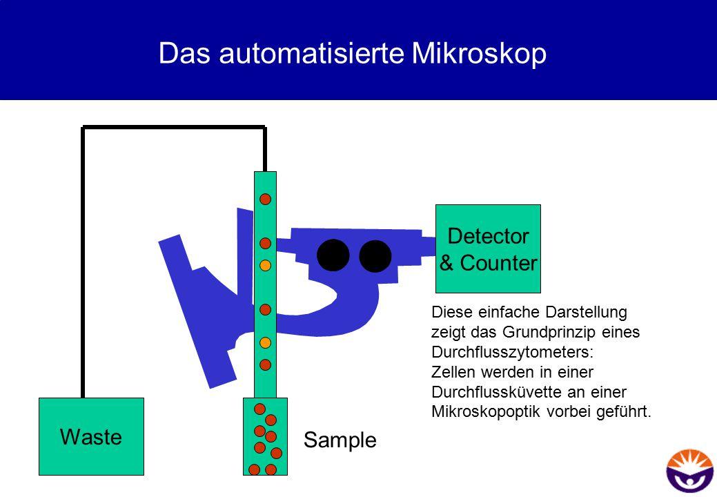 Das automatisierte Mikroskop
