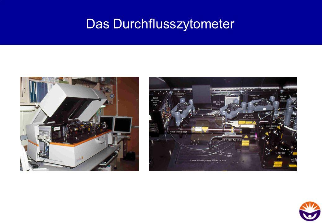 Das Durchflusszytometer