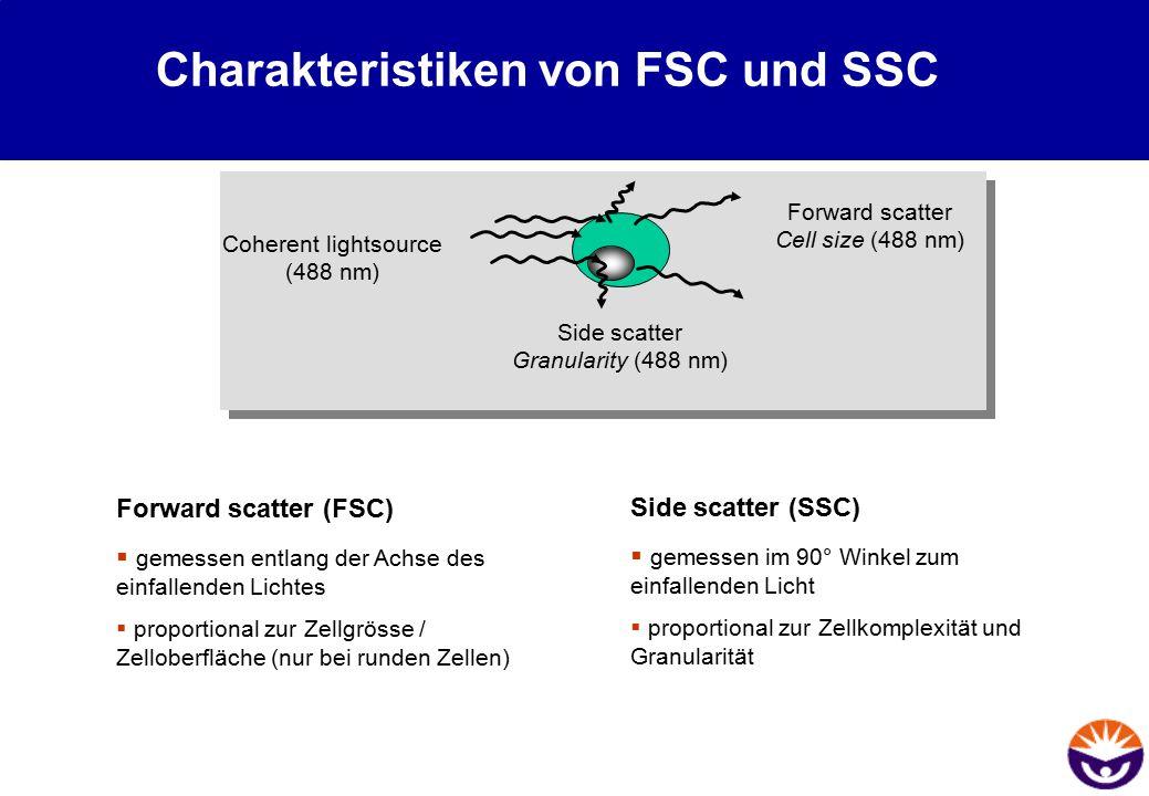 Charakteristiken von FSC und SSC
