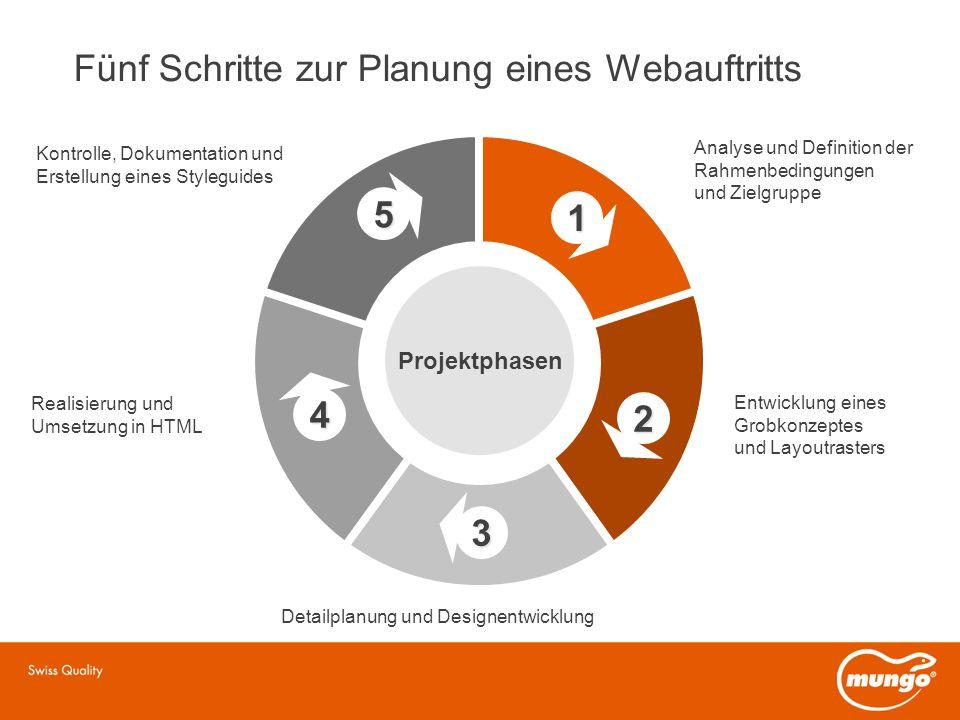 Fünf Schritte zur Planung eines Webauftritts