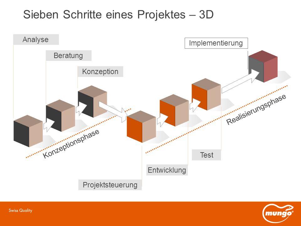 Sieben Schritte eines Projektes – 3D
