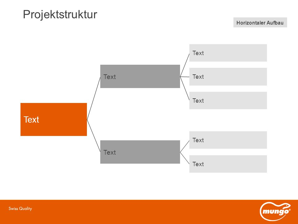 Projektstruktur Text Text Text Text Text Text Text Text
