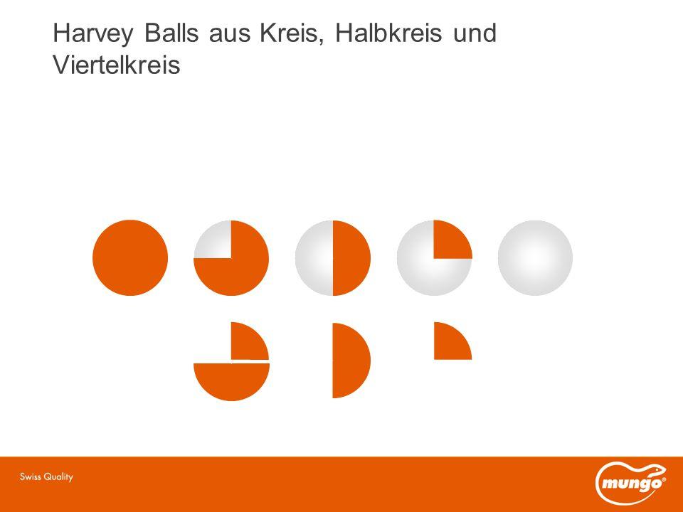 Harvey Balls aus Kreis, Halbkreis und Viertelkreis