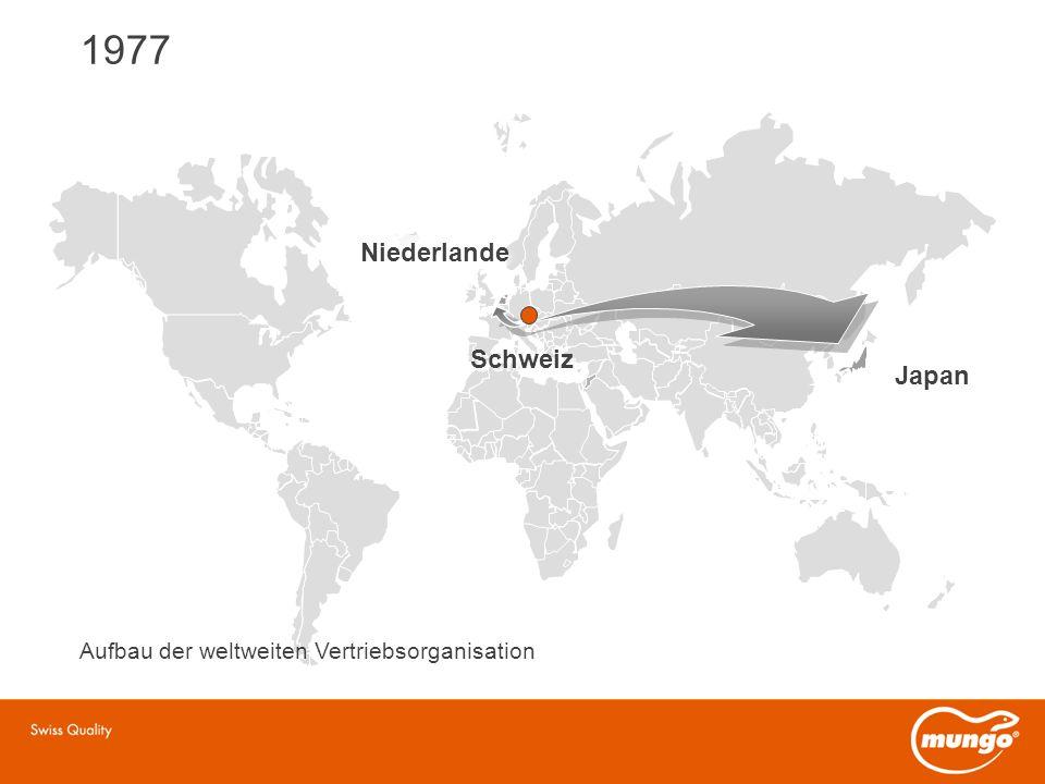 1977 Niederlande Schweiz Japan