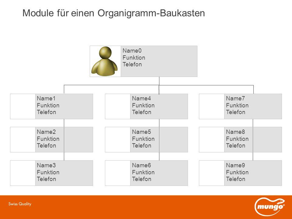 Module für einen Organigramm-Baukasten