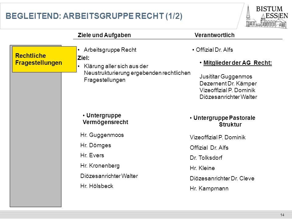 BEGLEITEND: ARBEITSGRUPPE RECHT (1/2)