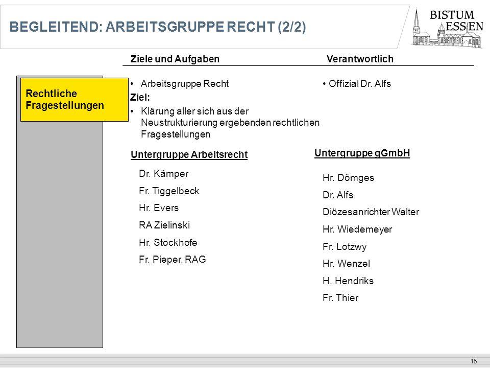BEGLEITEND: ARBEITSGRUPPE RECHT (2/2)