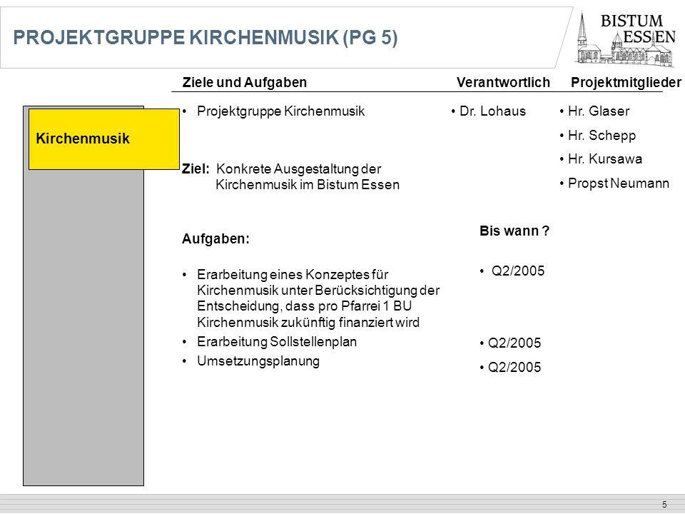 PROJEKTGRUPPE KIRCHENMUSIK (PG 5)