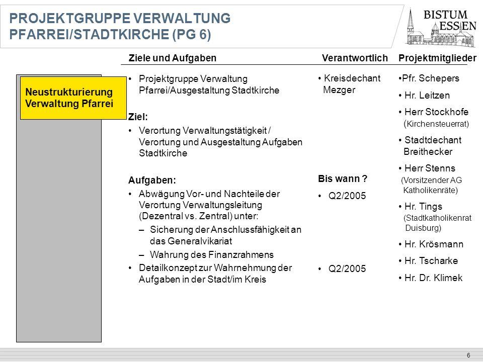 PROJEKTGRUPPE VERWALTUNG PFARREI/STADTKIRCHE (PG 6)