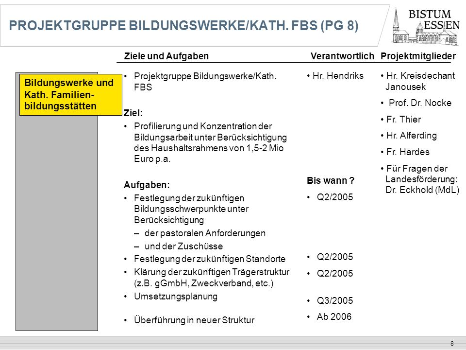 PROJEKTGRUPPE BILDUNGSWERKE/KATH. FBS (PG 8)