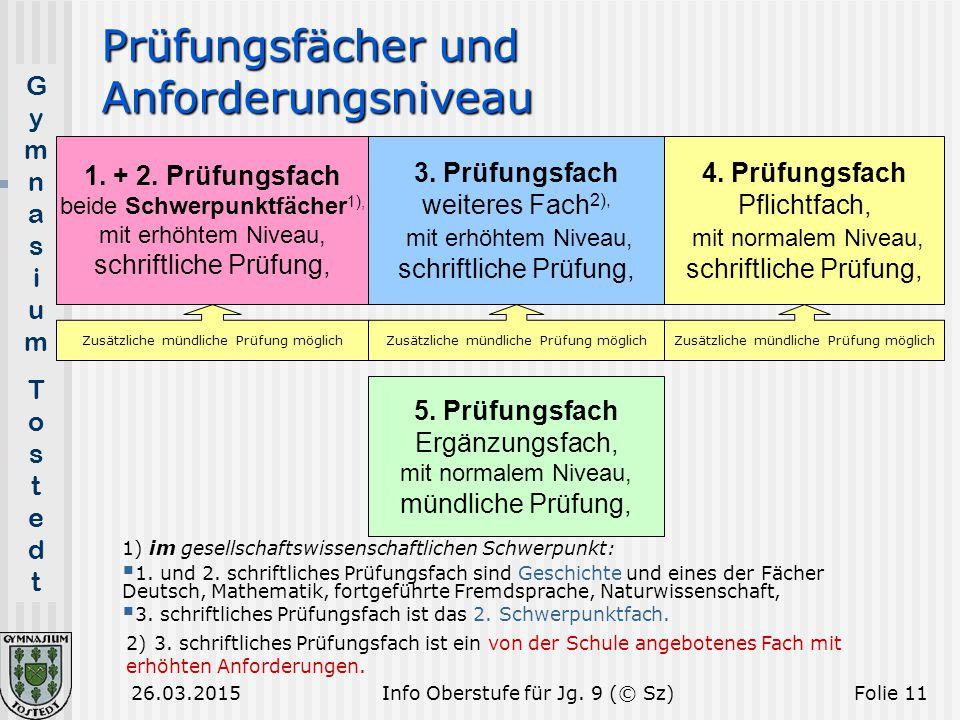 Prüfungsfächer und Anforderungsniveau