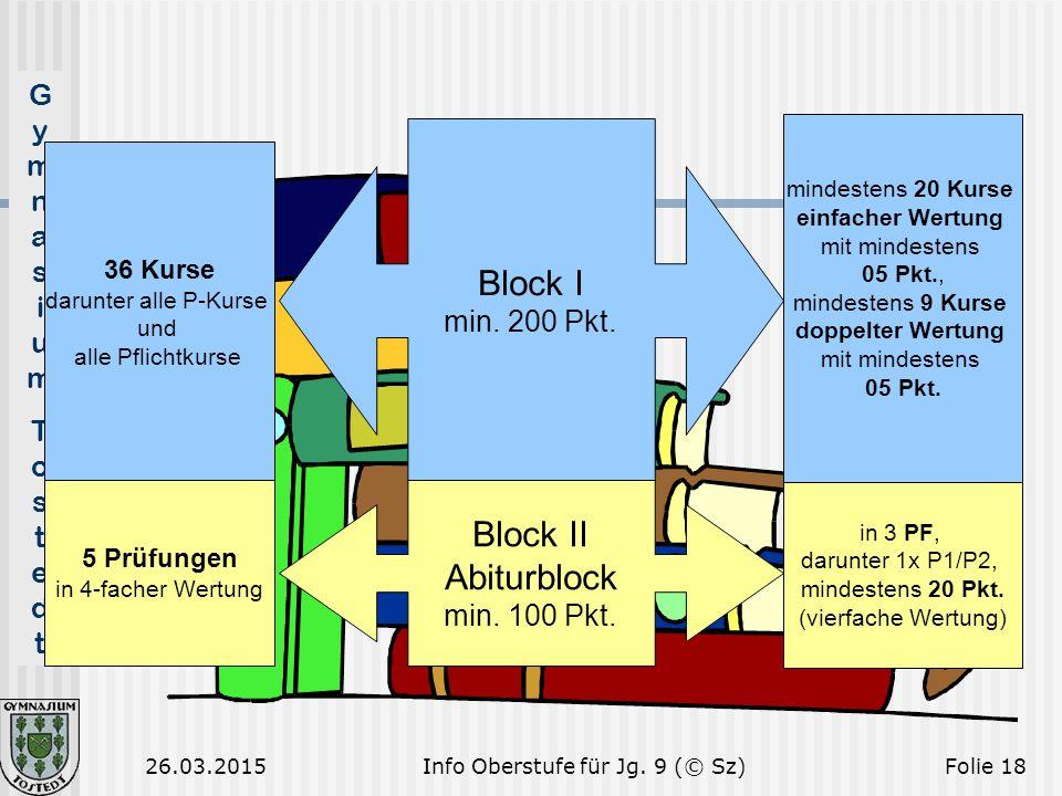 Block I Block II Abiturblock min. 200 Pkt. min. 100 Pkt. 36 Kurse
