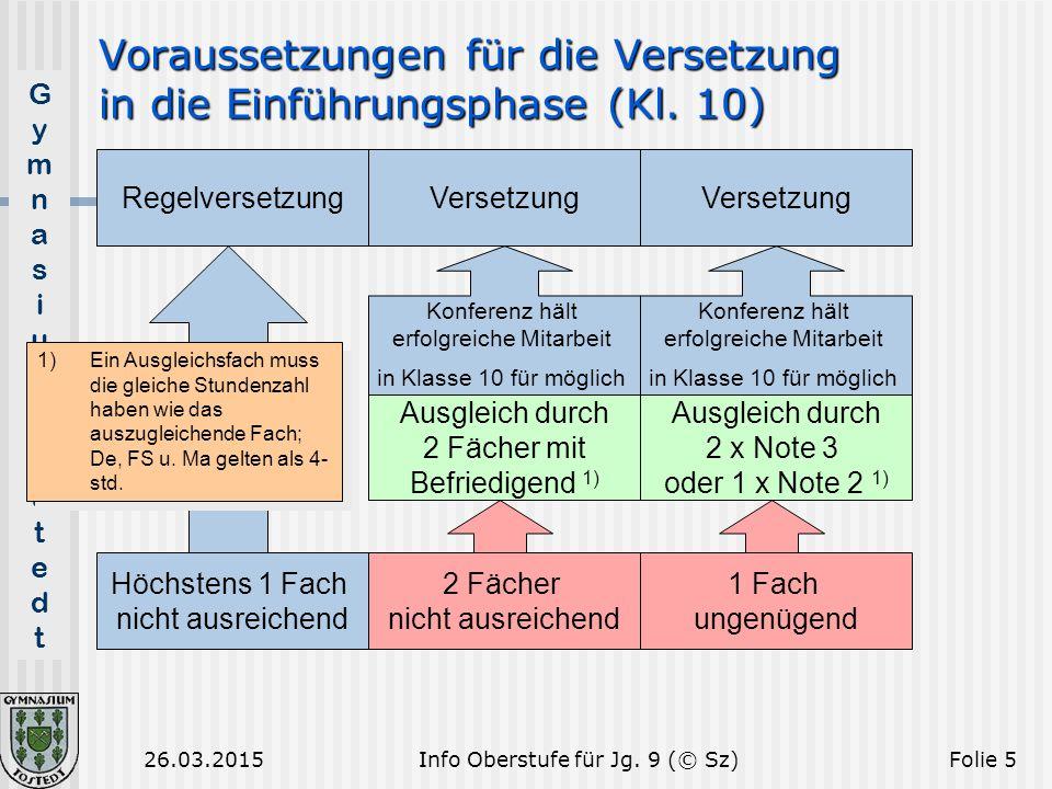 Voraussetzungen für die Versetzung in die Einführungsphase (Kl. 10)