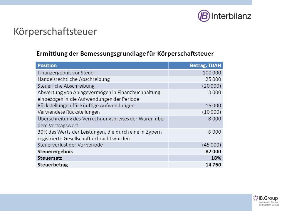 Körperschaftsteuer Ermittlung der Bemessungsgrundlage für Körperschaftsteuer. Position. Betrag, TUAH.