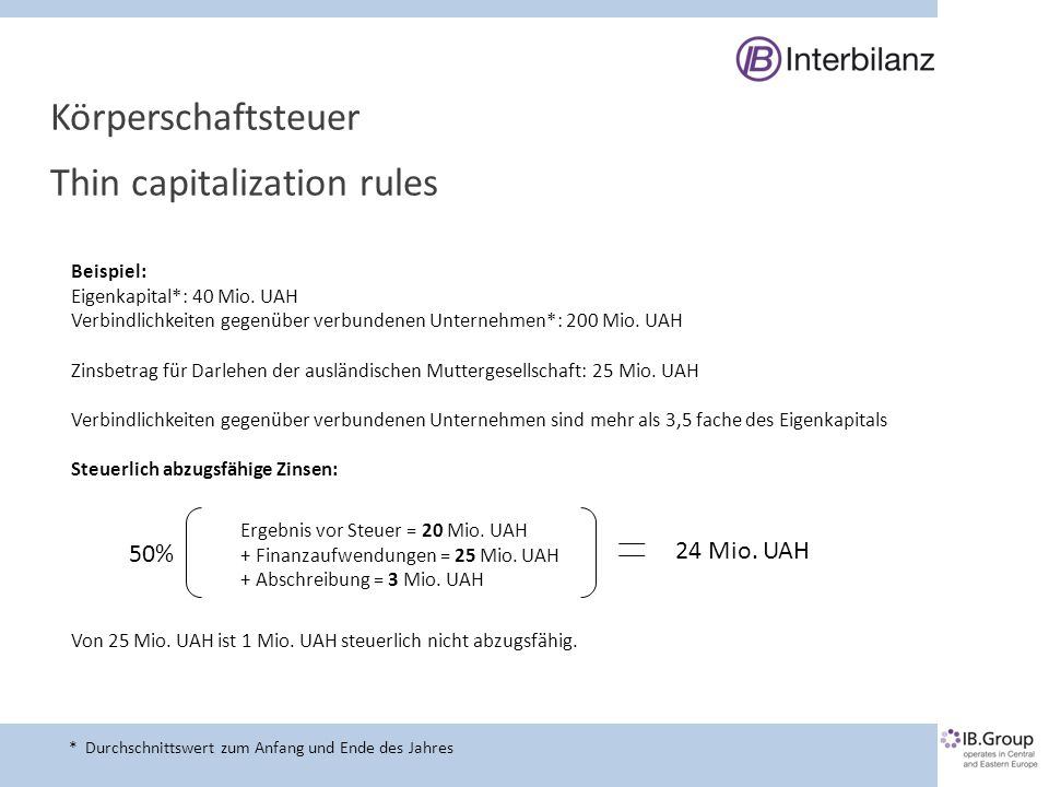 Thin capitalization rules