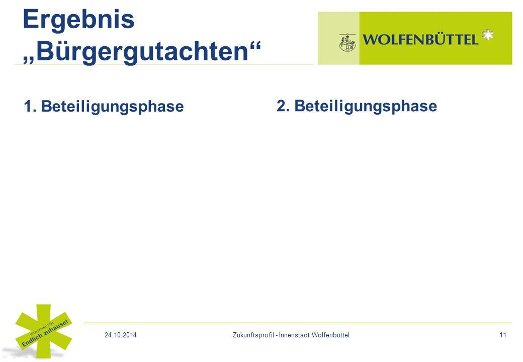 """Ergebnis """"Bürgergutachten"""