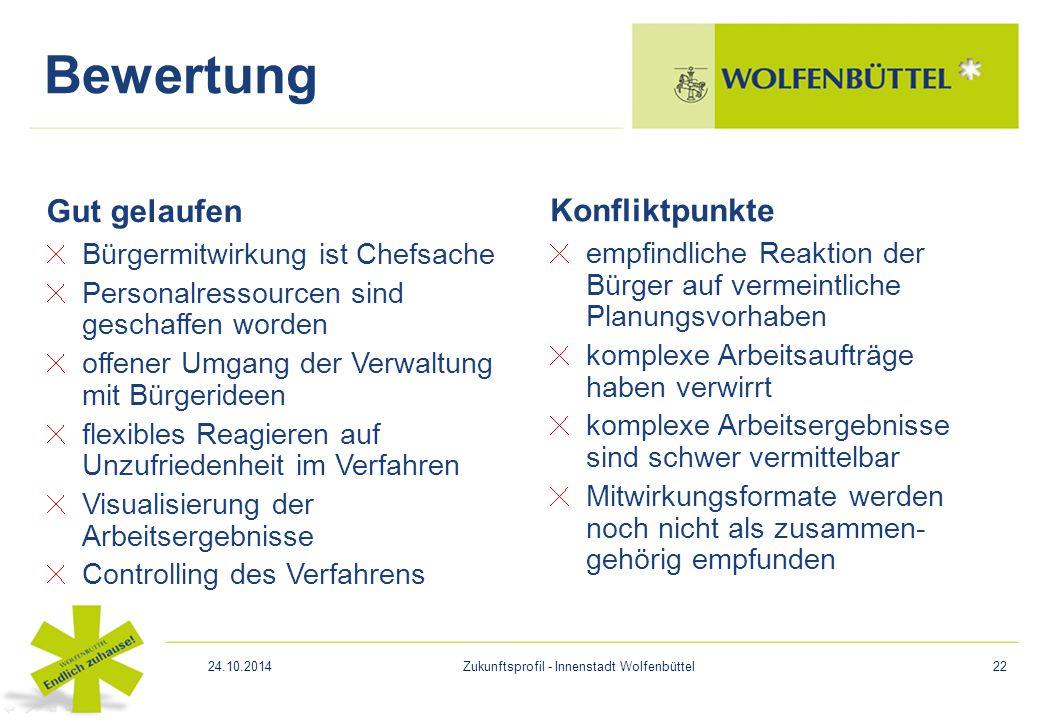Zukunftsprofil - Innenstadt Wolfenbüttel