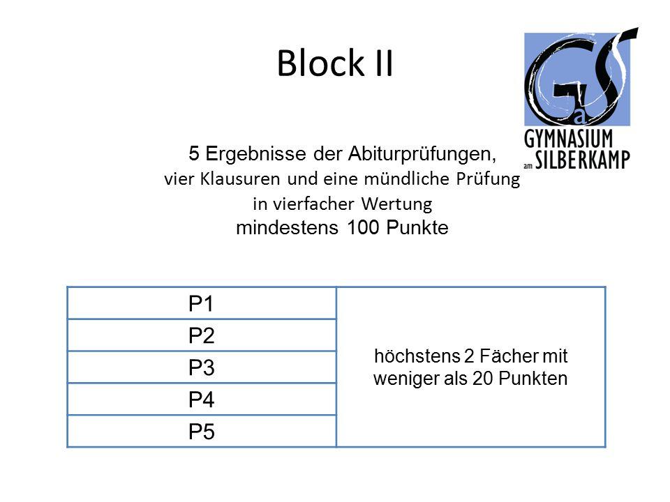 Block II P1 P2 P3 P4 P5 5 Ergebnisse der Abiturprüfungen,