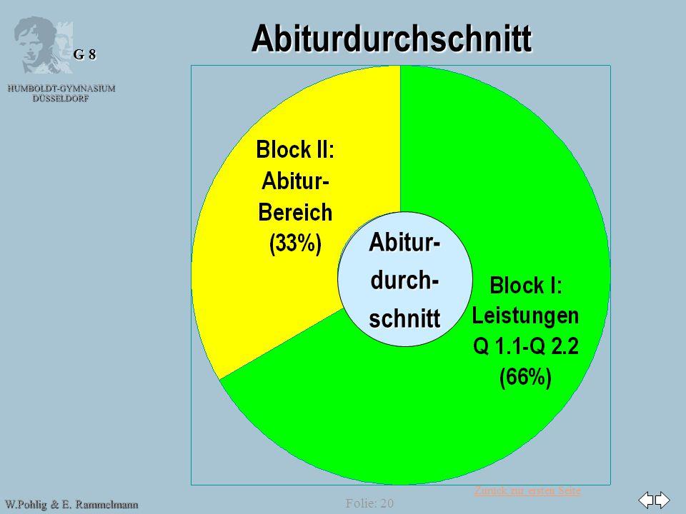 Abiturdurchschnitt Abitur- durch- schnitt
